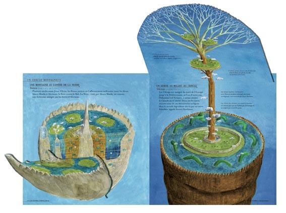 Double page consacrée aux terres circulaires (selon la mythologie Perse à gauche, scandinave à droite)
