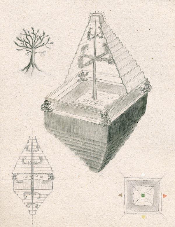 Reconstruction du monde des anciens mayas (©Guillaume Duprat, Mondes, Mythes et images de l'univers, Seuil)