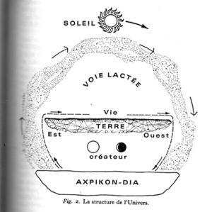 Illustration originale. Desana, Le symbolisme universel des Indiens Tukano du Vaupès. Gerard Reichel-Dolmatoff, Gallimard, Paris, 1968, page 67.